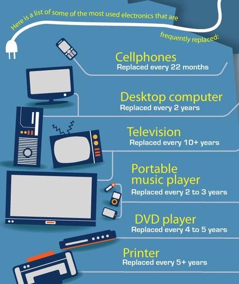 e-waste 1